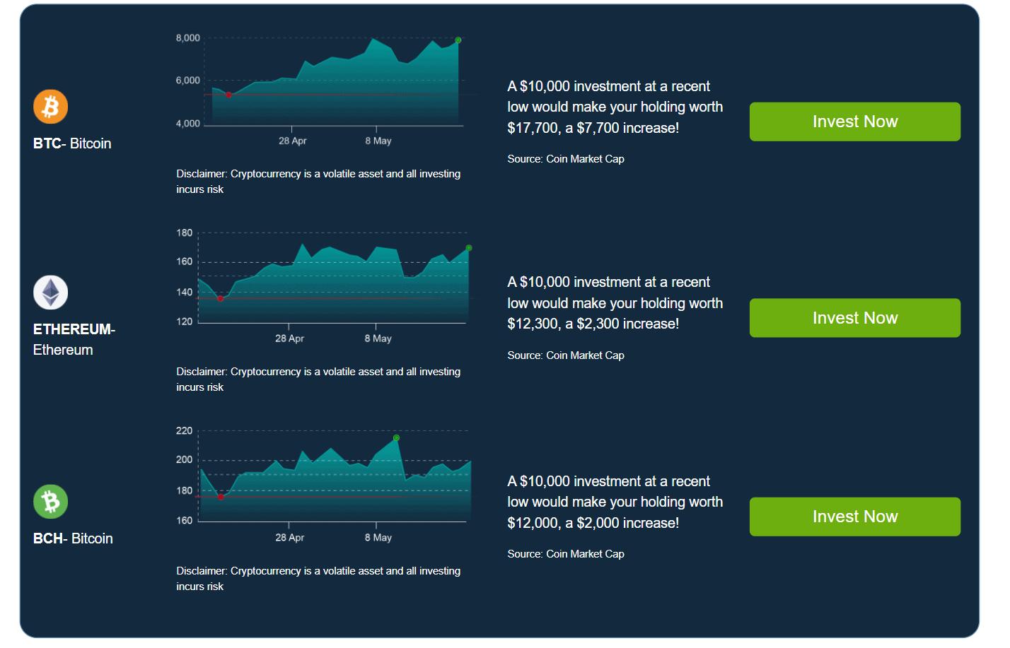 come puoi spendere bitcoin demografici degli investitori bitcoin
